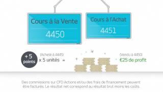 Le Trading de CFD en 60 secondes