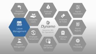 Dynamics 365 payroll,gcc payroll, ax middle east gulf dbs, dbs payroll,dynamics payroll system