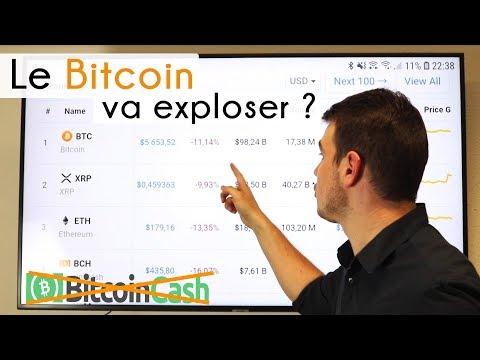 Le Bitcoin Va Exploser ?
