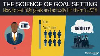 The Science of Goal Setting How to set high goals and actually hit them