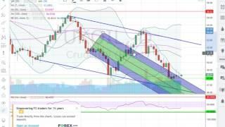 analyse forex matière première  au  14 06 17    apprendre trading