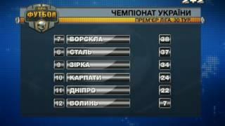 Підсумки 30 туру чемпіонату України