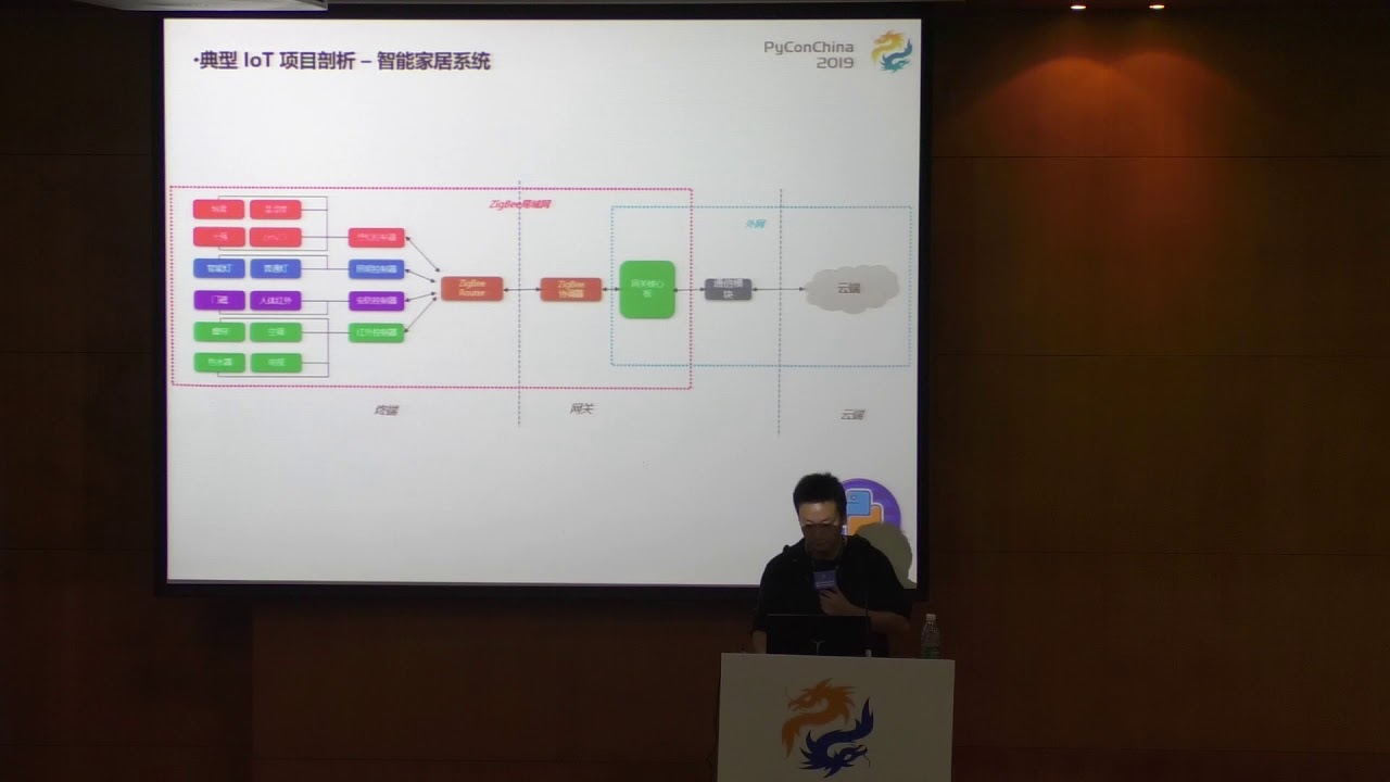 Image from 8 Python 助力 IoT 项目开发