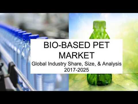 Bio-Based Pet (Polyethylene Terephthalate) Market   Global Industry Insights 2017-2025
