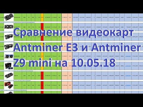 Цены, доход, окупаемость, сравнение видеокарт, Antminer E3 и Antminer Z9 mini на 10.05.18