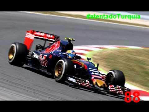 Resumen Del GP De Rusia 2015 De Fórmula 1 - Loquendo