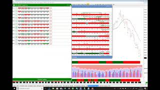 VSA TopBot Shorts in Crude, Gold and FOREX explained