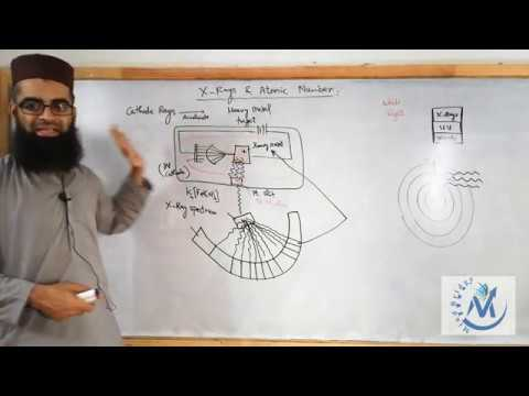 X Ray Production And Atomic Number FSc Chemistry Part 1