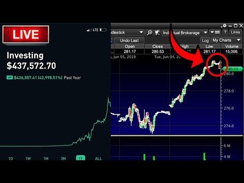 Thursday Stock Market Talk & Stock Chat Room – Day Trading, Option Trading LIVE & Stock Market News