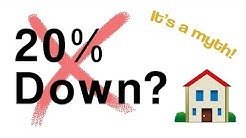 Buying a Home with a Small Downpayment (FHA, Conventional, VA Loans)