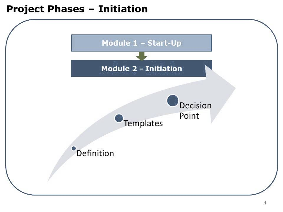 initiation stage project management steps