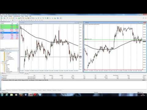 BITCOIN, ETHEREUM & Co  Gefährlicher Hype oder Trading Chance Kryptowährungen