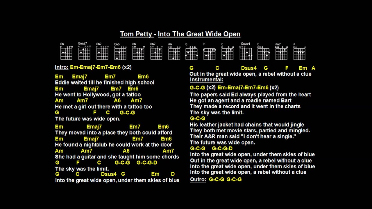 Tom petty into the great wide open jam track youtube tom petty into the great wide open jam track hexwebz Images