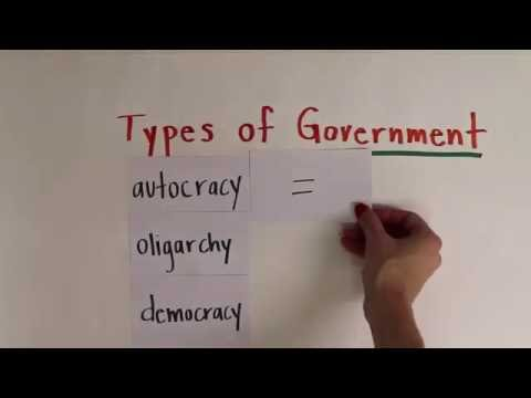 The Three Types of Government