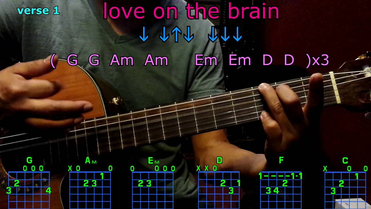 Love On The Brain Rihanna Guitar Chords Youtube
