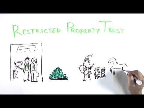Hand Drawn Video Example: The Restricted Property Trust