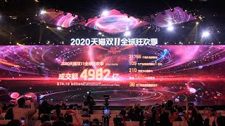 Highlights of the 2020 11.11 Shopping Festival
