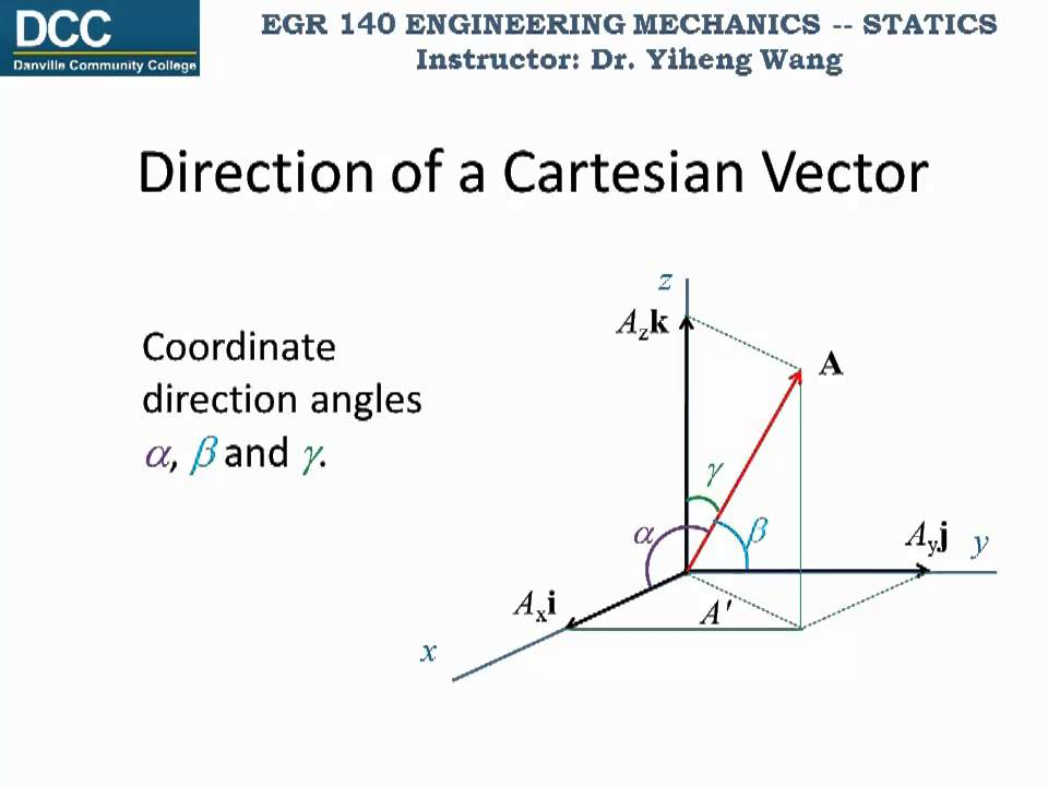 Statics lecture 05 cartesian vectors and operations youtube ccuart Images