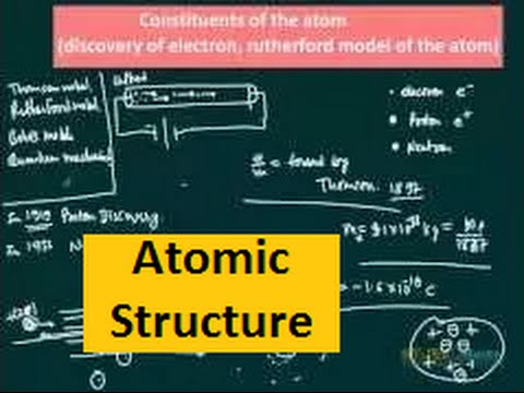 Aakash chemistry video lecture for iit jee/neet download in free.