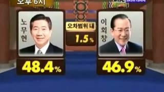 MBC 선택 2002 - 대선 개표방송 카운트다운 (KOREA ELECTION EXIT POLL COUNT DOWN)