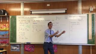 Modifications of Trigonometric Graphs (4 of 5: Horizontal Shift)