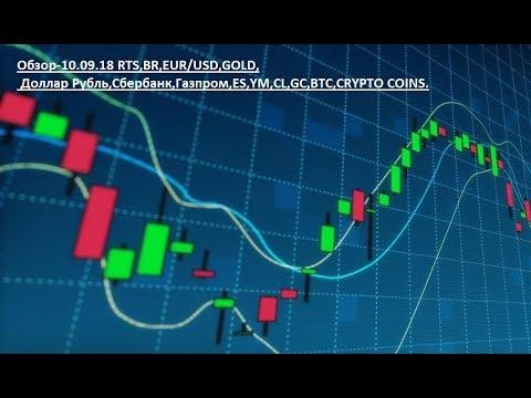Обзор-10.09.18 RTS,BR,EUR/USD,GOLD, Доллар Рубль,Сбербанк,Газпром,ES,YM,CL,GC,BTC,CRYPTO COINS