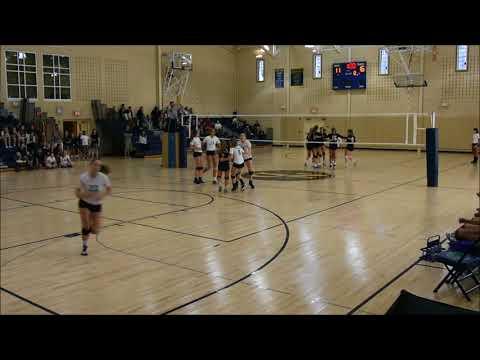 Notre Dame Volleyball vs. GA 10/20/2017