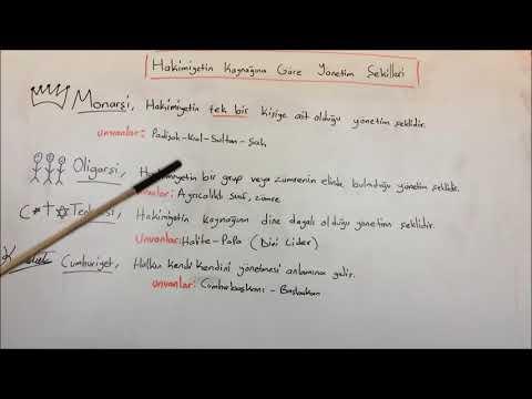 2 dk'da Yönetim Şekilleri ( Monarşi - Teokrasi - Oligarşi - Cumhuriyet )