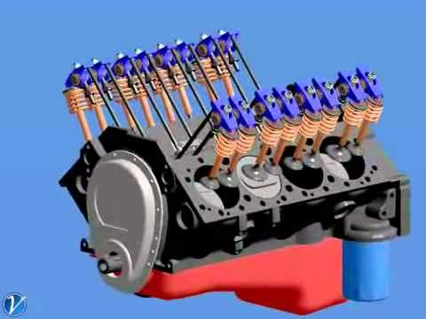 Montaje ensamblaje motor a explosion chevy  YouTube