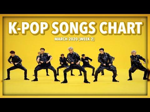 (TOP 100) K-Pop Songs Chart | March 2020 (Week 2)
