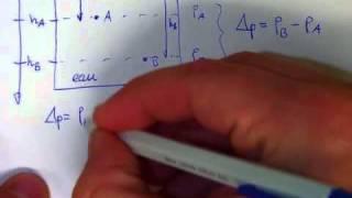 Différence de pression entre deux points d'un liquide