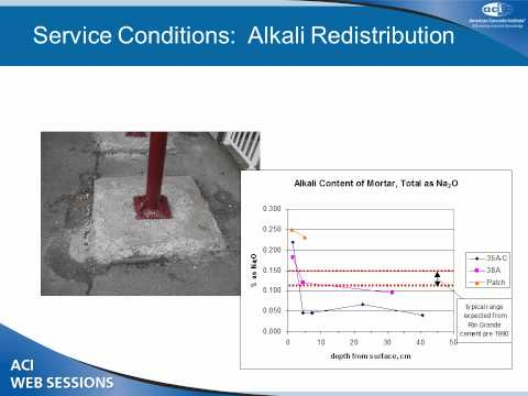 Alkali-Aggregate Reaction: What Our Current Approach Tells Us and What It Doesn't