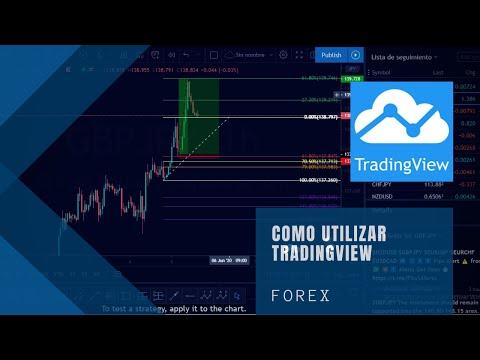 como-utilizar-tradingview-forex
