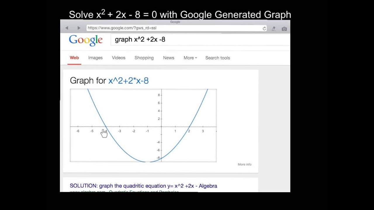 Solve X2 2x 8 0 With Google Graph Youtube