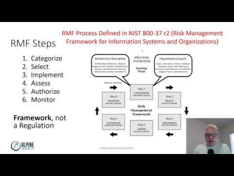 Risk Management Framework (RMF) Overview