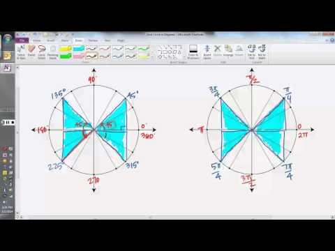 Building the Unit Circle in Degrees   Raidans Cacciata default f40edba7
