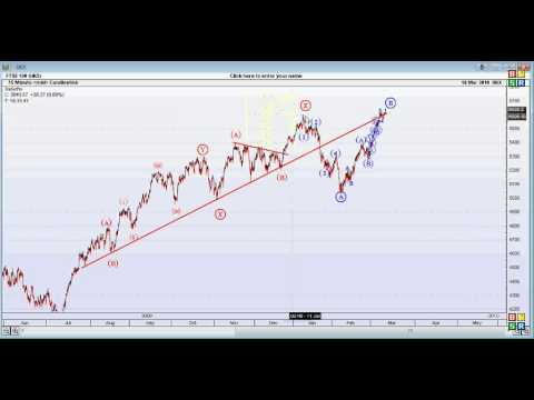 FTSE 100 Elliott Wave Analysis (10/03/2010) (Big Picture reviewed)
