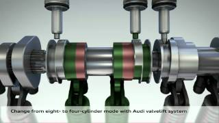 audi s6 and audi s7 sportback cylinder on demand technology