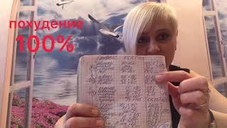 Видео №6 Как посчитать дневную калорийность. Считаем калории. Похудение. Диета. Похудение онлайн.