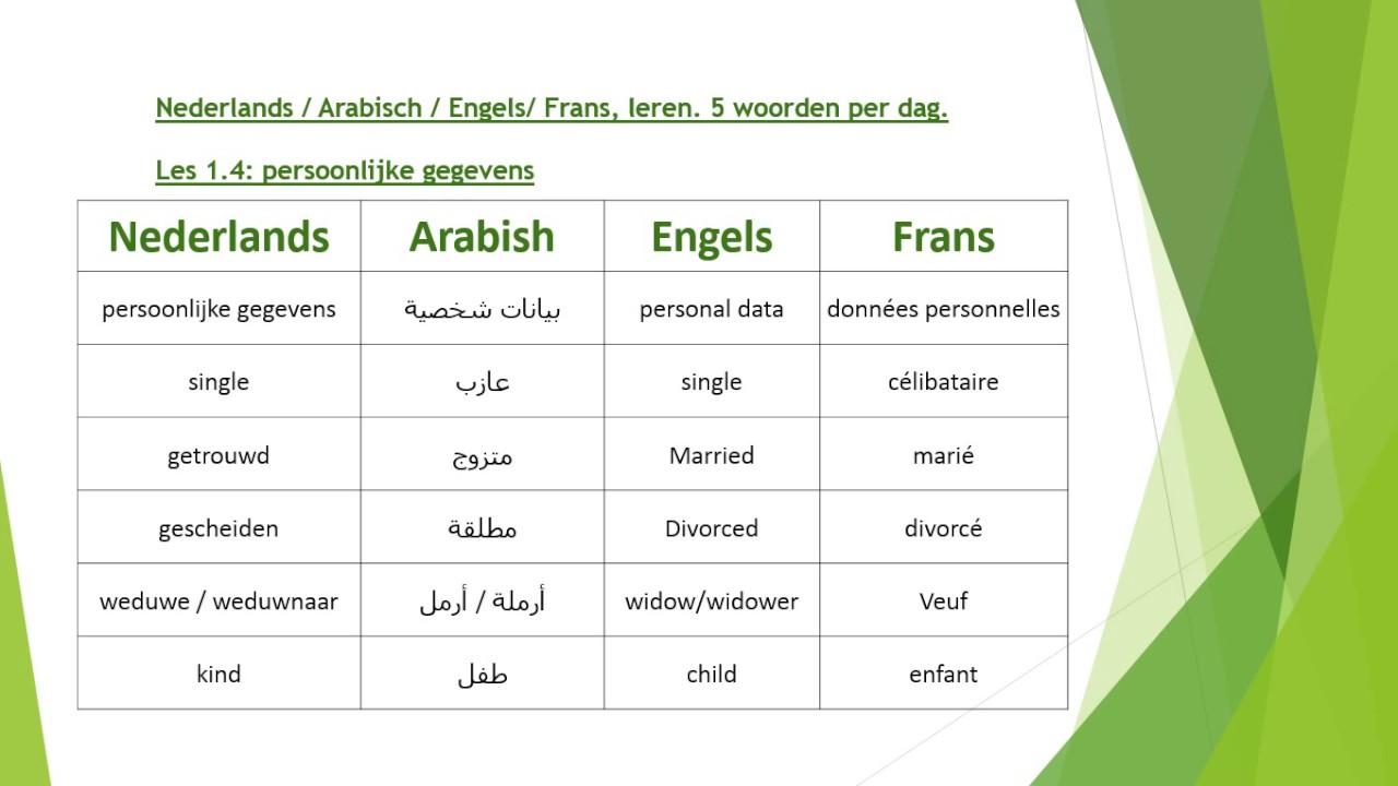 Nederlands arabisch engels frans leren 5 woorden for Arabisch nederlands