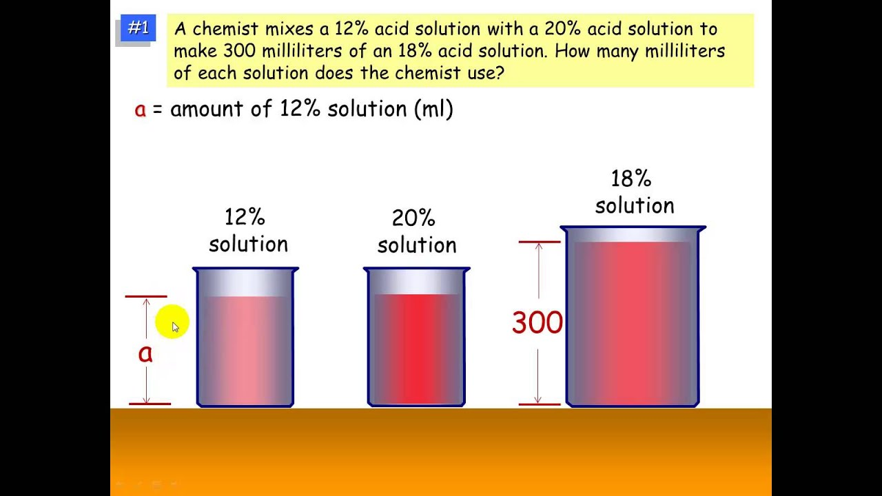 solving a mixture problem using a system of equations solving a mixture problem using a system of equations