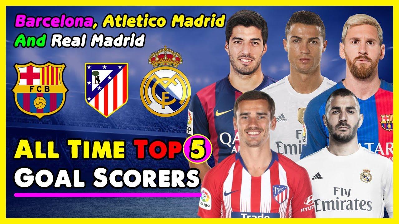 FC Barcelona vs Real Madrid: Head-to-head record, top goalscorers ...