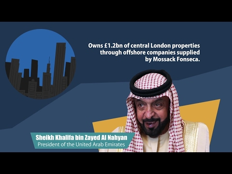 Panama Papers and property