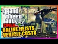 GTA 5 Online Heist Vehicles Cost Predictions - How Much Will Heist DLC Cars & Vehicles Cost? (GTA V)