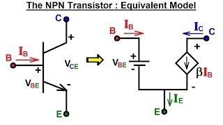Девушка модель работы транзистора работа киев девушке