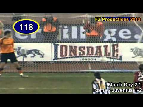 Alessandro Del Piero - 188 goals in Serie A (part 4/6): 101-