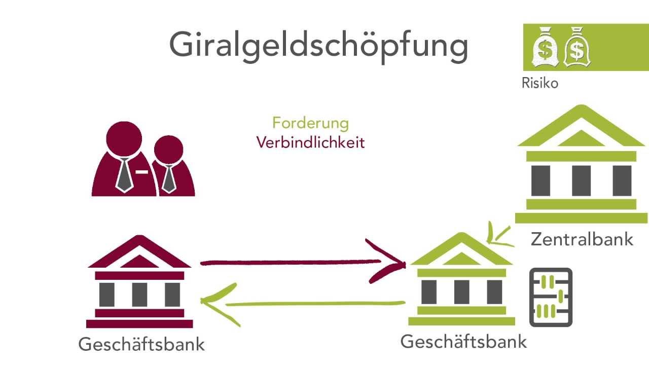 Meldepflicht Der Banken Bei Höheren Einzahlungen