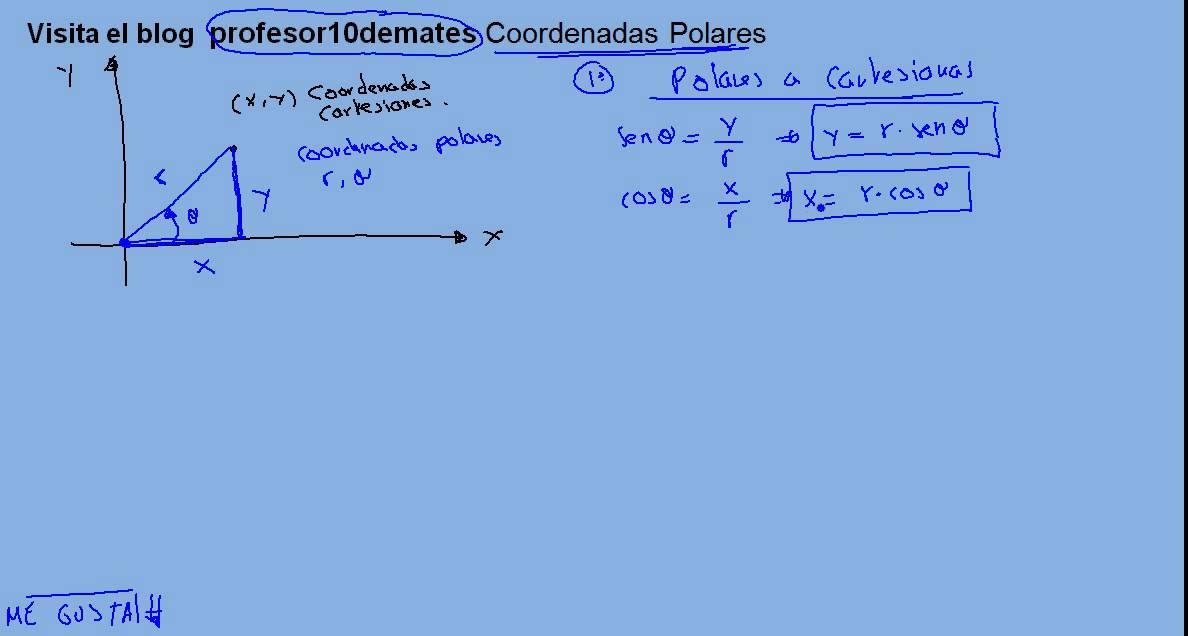 Coordenadas Polares 01 Cartesianas Cambio Youtube