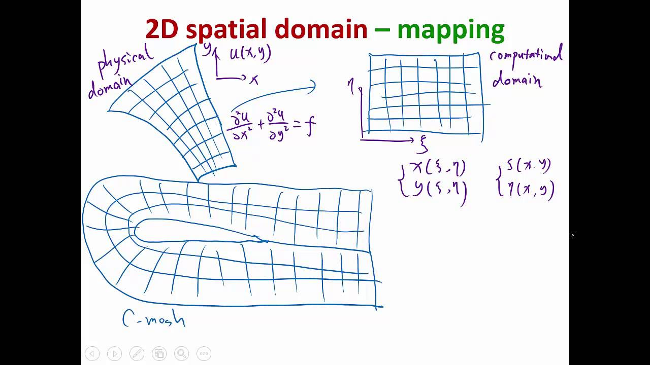 MIT Numerical Methods for PDE Lecture 3: Mapping for 2D finite difference