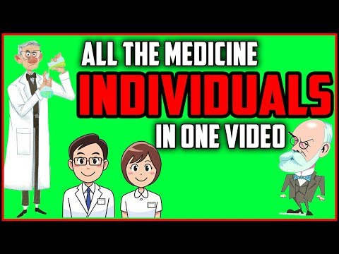 GCSE History: Every Key Individual in Medicine & Public Health (2018)